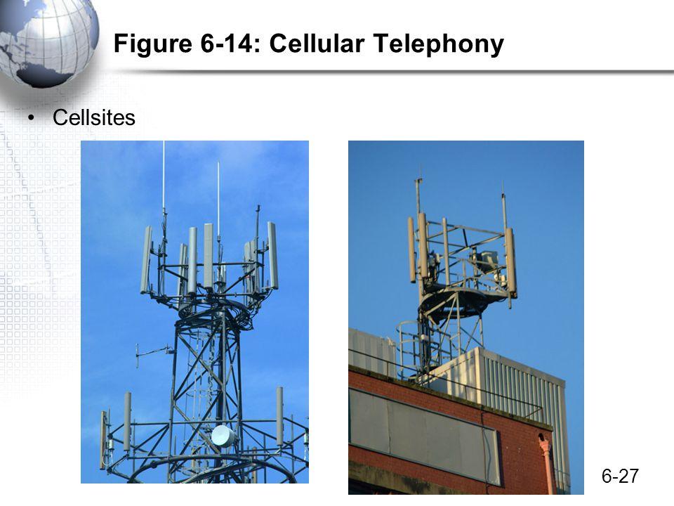 6-27 Figure 6-14: Cellular Telephony Cellsites