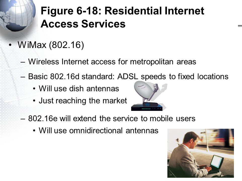 6-59 Figure 6-18: Residential Internet Access Services WiMax (802.16) –Wireless Internet access for metropolitan areas –Basic 802.16d standard: ADSL s