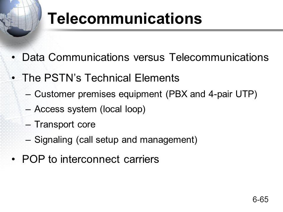 6-65 Telecommunications Data Communications versus Telecommunications The PSTNs Technical Elements –Customer premises equipment (PBX and 4-pair UTP) –