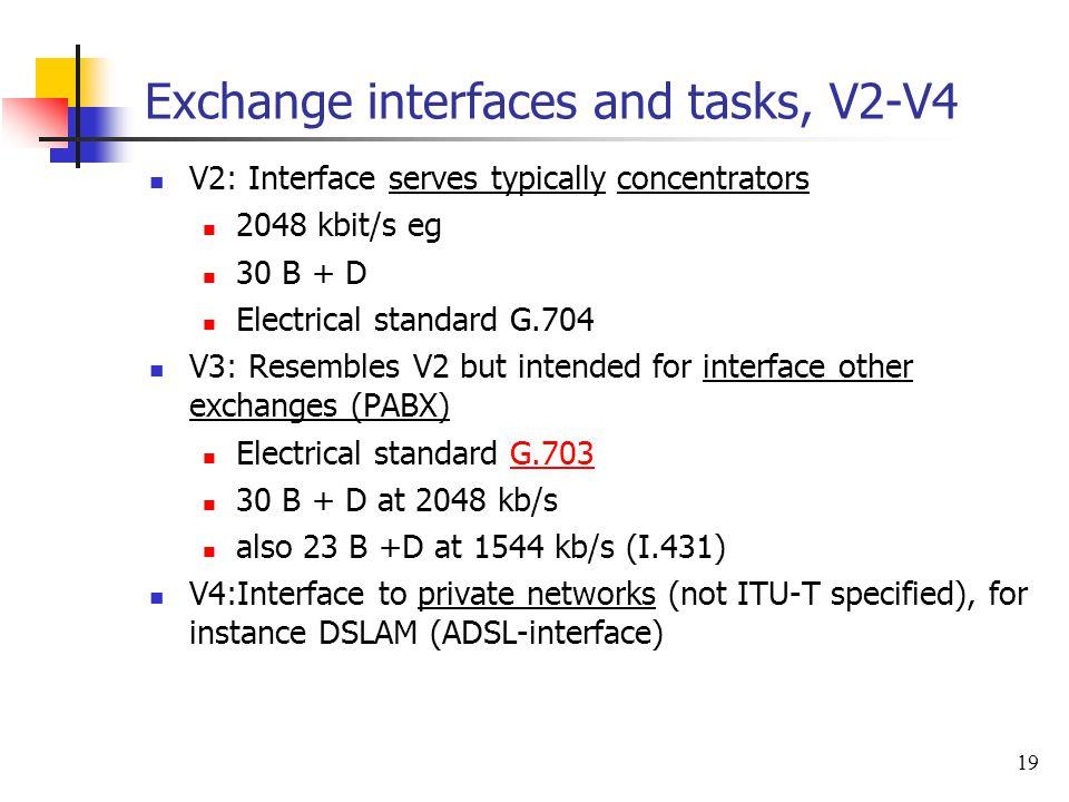 19 Exchange interfaces and tasks, V2-V4 V2: Interface serves typically concentrators 2048 kbit/s eg 30 B + D Electrical standard G.704 V3: Resembles V