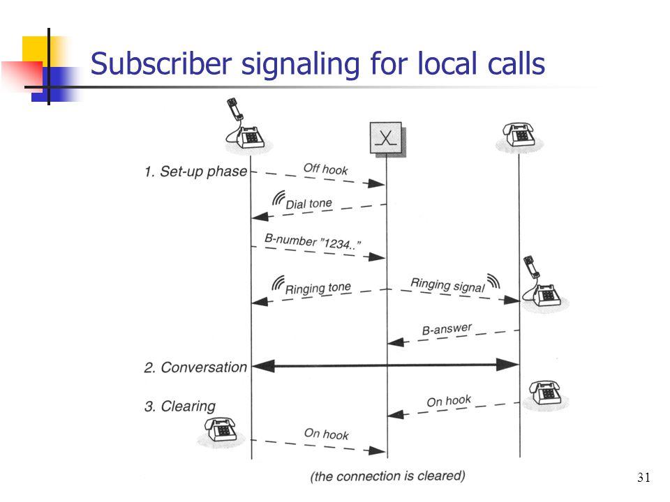 31 Subscriber signaling for local calls