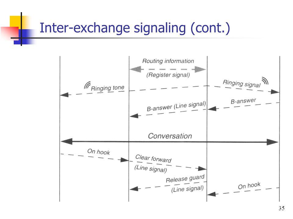 35 Inter-exchange signaling (cont.)