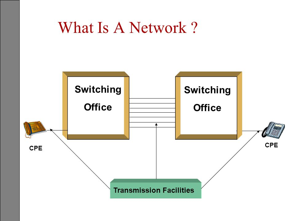 Public Switched Telephone Network (PSTN) Major Components of the Public Switched Telephone Network (PSTN): n Switching Offices n Transmission facilities n Customer Premise Equipment (CPE)