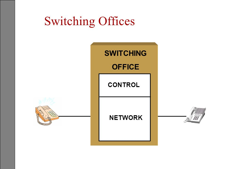 Switching Offices CONTROL NETWORK SWITCHING OFFICE