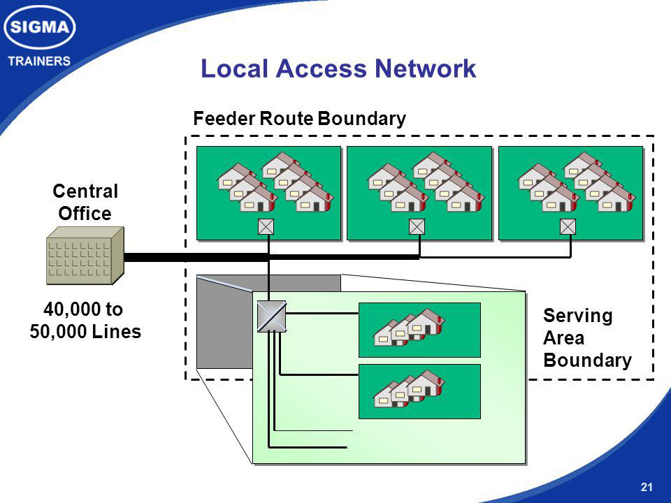 21 Local Access Network Central Office Feeder Route Boundary 40,000 to 50,000 Lines Serving Area Boundary