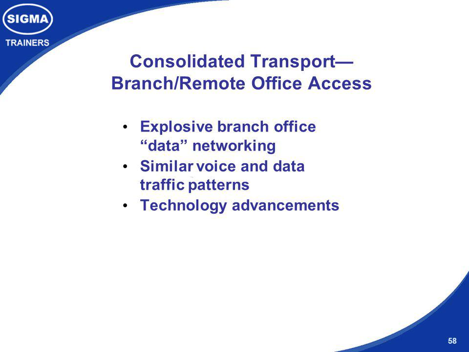 58 Consolidated Transport Branch/Remote Office Access Explosive branch office data networking Similar voice and data traffic patterns Technology advan