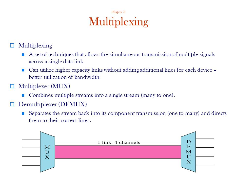 33 Chapter 6 Multiplexing Multiplexing A set of techniques that allows the simultaneous transmission of multiple signals across a single data link Can utilize higher capacity links without adding additional lines for each device – better utilization of bandwidth Multiplexer (MUX) Combines multiple streams into a single stream (many to one).