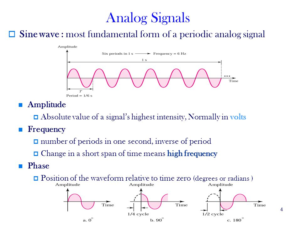 4 Analog Signals Sine wave : most fundamental form of a periodic analog signal Amplitude Absolute value of a signals highest intensity, Normally in volts Frequency number of periods in one second, inverse of period high frequency Change in a short span of time means high frequency Phase Position of the waveform relative to time zero (degrees or radians )
