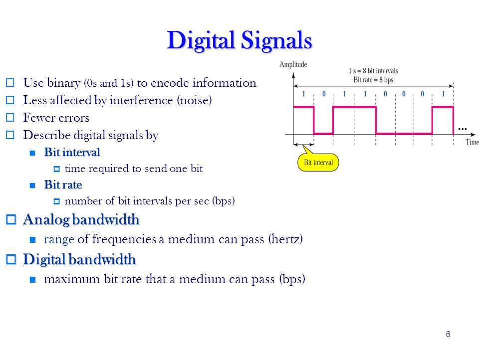 6 Digital Signals Use binary (0s and 1s) to encode information Less affected by interference (noise) Fewer errors Describe digital signals by Bit interval Bit interval time required to send one bit Bit rate Bit rate number of bit intervals per sec (bps) Analog bandwidth Analog bandwidth range of frequencies a medium can pass (hertz) Digital bandwidth Digital bandwidth maximum bit rate that a medium can pass (bps)