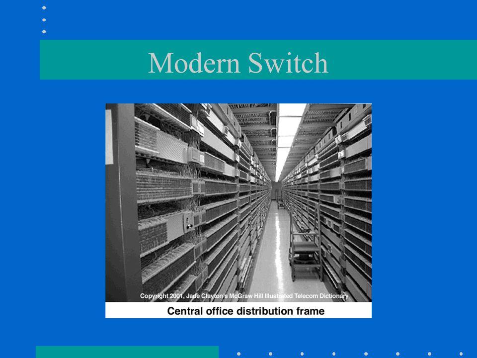 Modern Switch