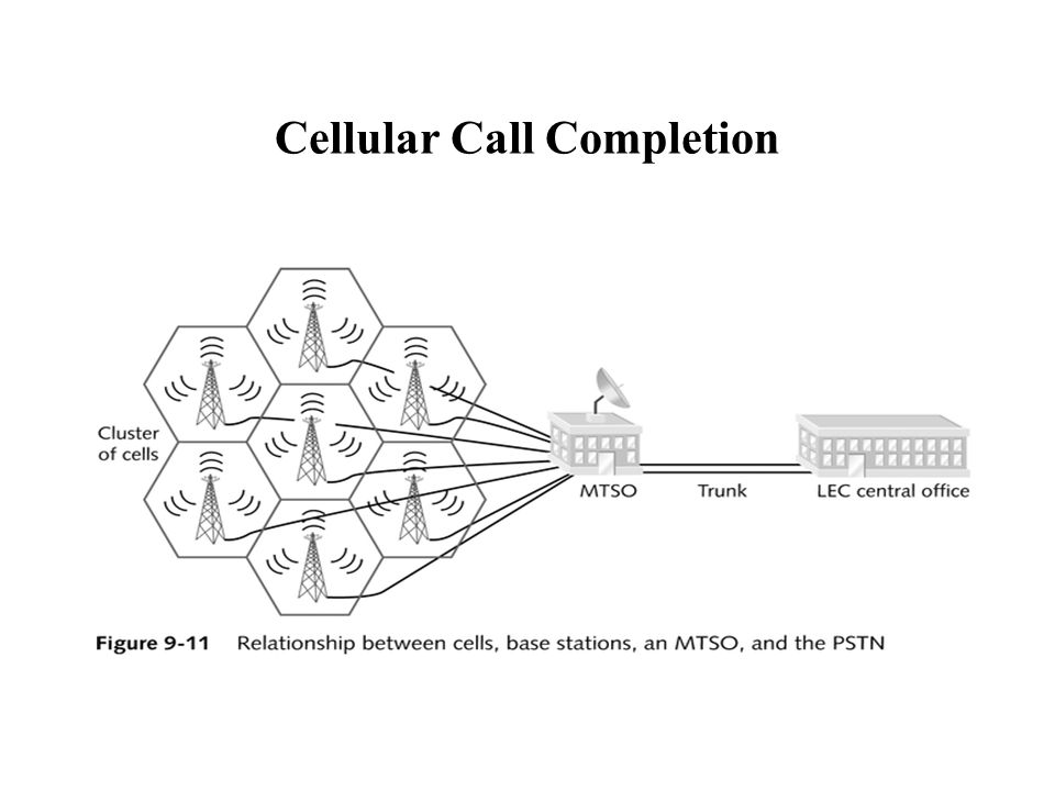 Cellular Call Completion
