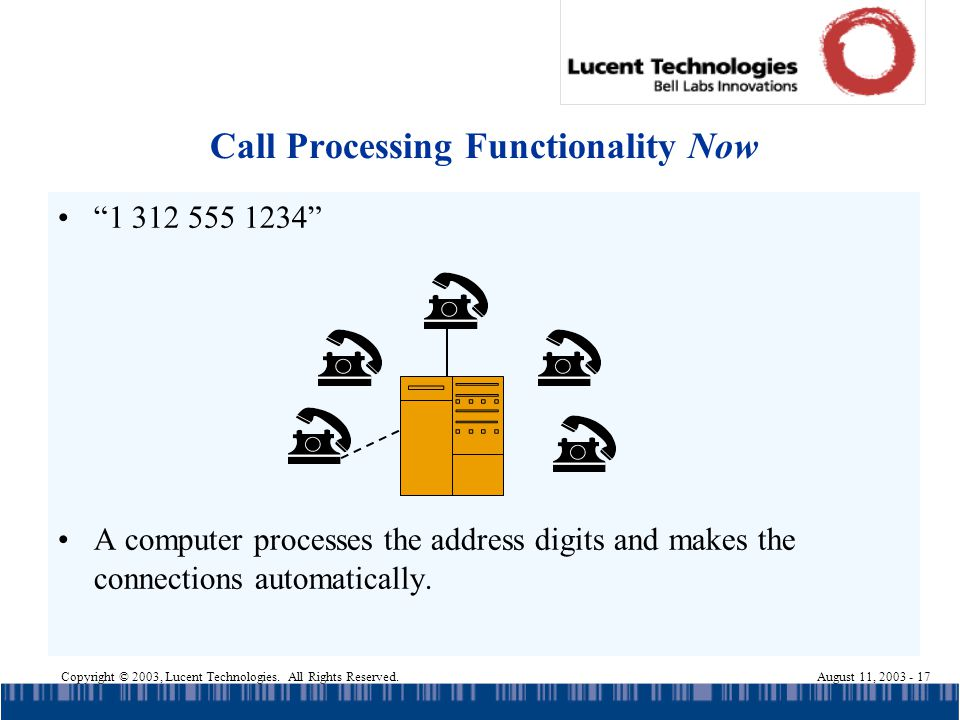 Copyright © 2003, Lucent Technologies. All Rights Reserved.August 11, 2003 - 17 Call Processing Functionality Now 1 312 555 1234 A computer processes
