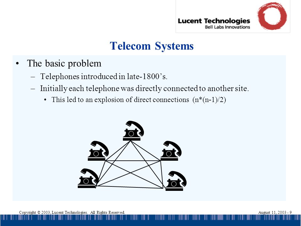 Copyright © 2003, Lucent Technologies. All Rights Reserved.August 11, 2003 - 9 Telecom Systems The basic problem –Telephones introduced in late-1800s.