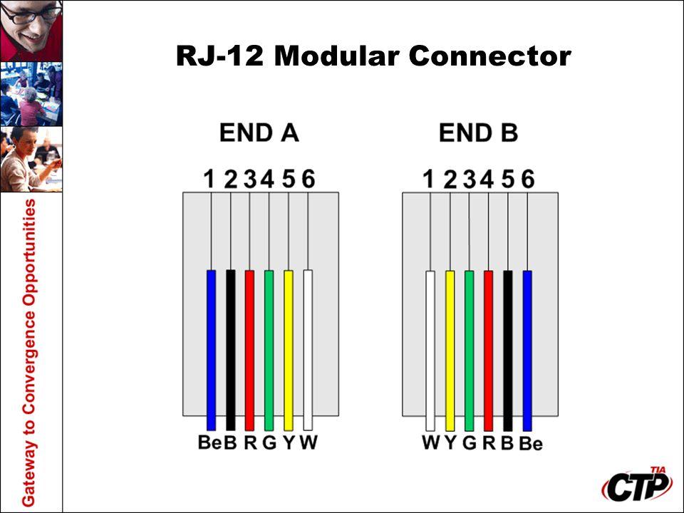 RJ-12 Modular Connector