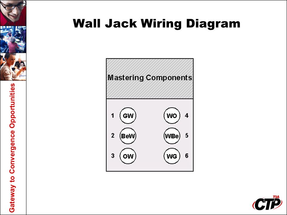 Wall Jack Wiring Diagram