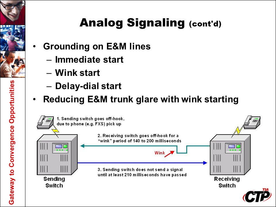 Analog Signaling (cont'd) Grounding on E&M lines –Immediate start –Wink start –Delay-dial start Reducing E&M trunk glare with wink starting