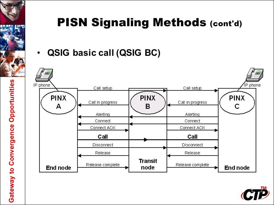 PISN Signaling Methods (cont d) QSIG basic call (QSIG BC)