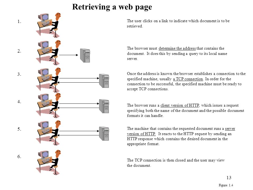13 The user clicks on a link to indicate which document is to be retrieved.