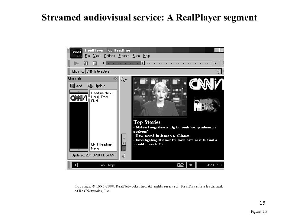 15 Realplayer example Figure 1.5 Copyright © 1995-2000, RealNetworks, Inc.