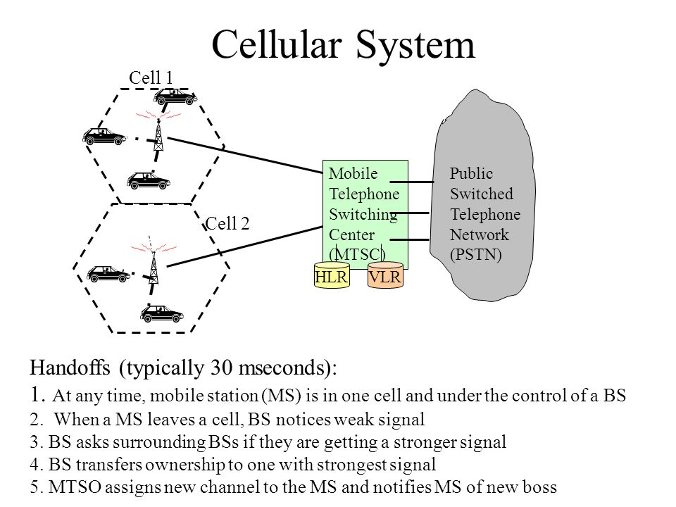Cellular System Handoffs (typically 30 mseconds): 1.