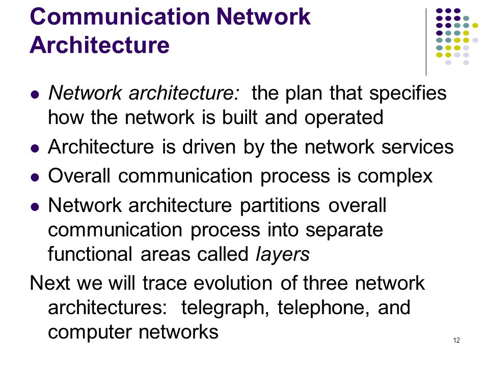 12 Communication Network Architecture Network architecture: the plan that specifies how the network is built and operated Architecture is driven by the network services Overall communication process is complex Network architecture partitions overall communication process into separate functional areas called layers Next we will trace evolution of three network architectures: telegraph, telephone, and computer networks
