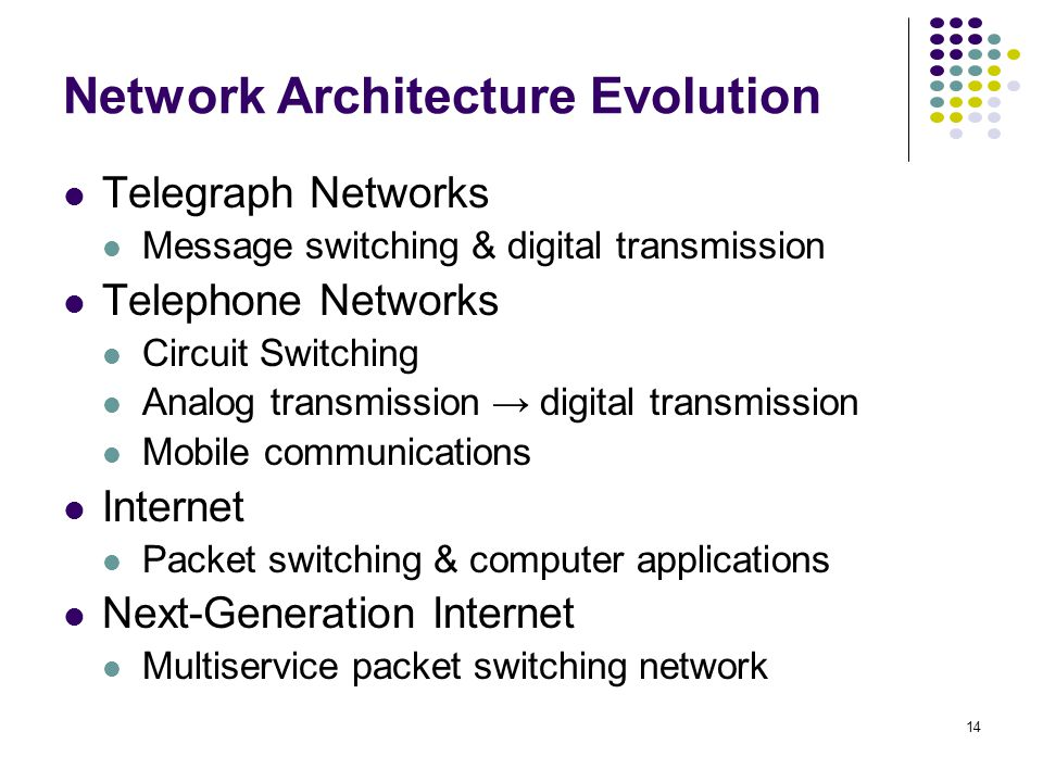 14 Network Architecture Evolution Telegraph Networks Message switching & digital transmission Telephone Networks Circuit Switching Analog transmission digital transmission Mobile communications Internet Packet switching & computer applications Next-Generation Internet Multiservice packet switching network