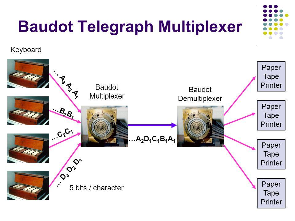 23 Baudot Telegraph Multiplexer …A 2 D 1 C 1 B 1 A 1 Paper Tape Printer Paper Tape Printer Paper Tape Printer Paper Tape Printer Baudot Demultiplexer