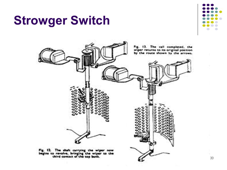 33 Strowger Switch