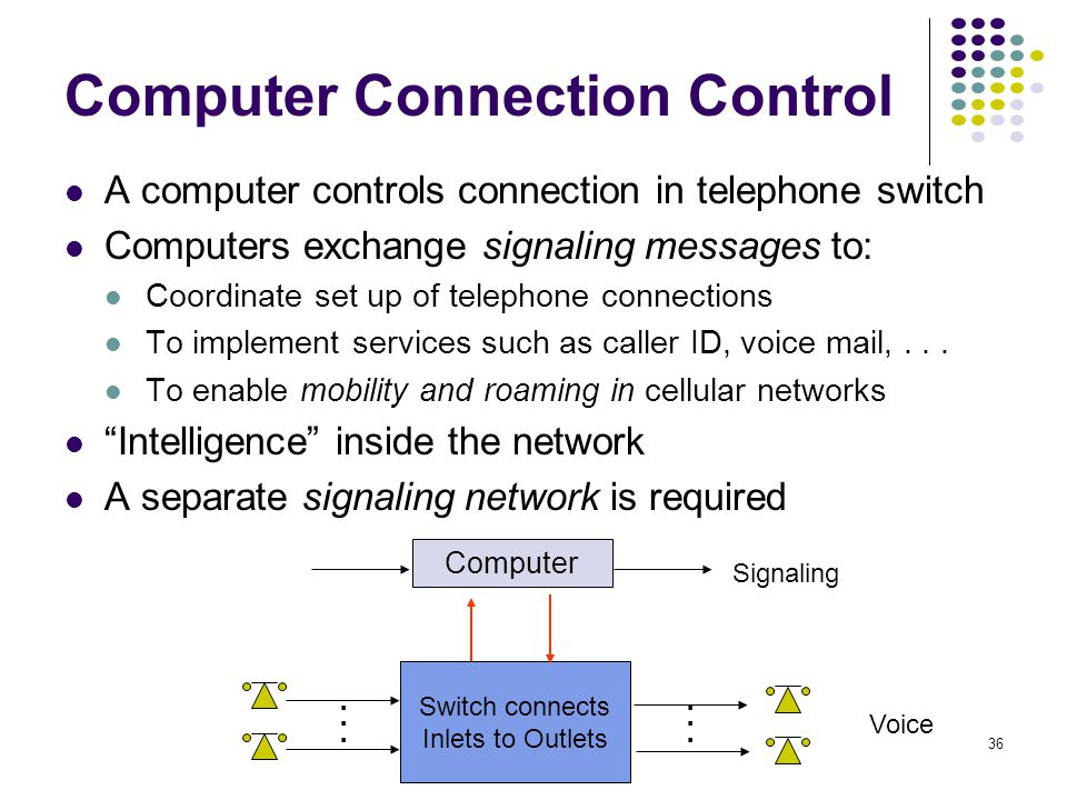 36 Computer Connection Control A computer controls connection in telephone switch Computers exchange signaling messages to: Coordinate set up of telephone connections To implement services such as caller ID, voice mail,...