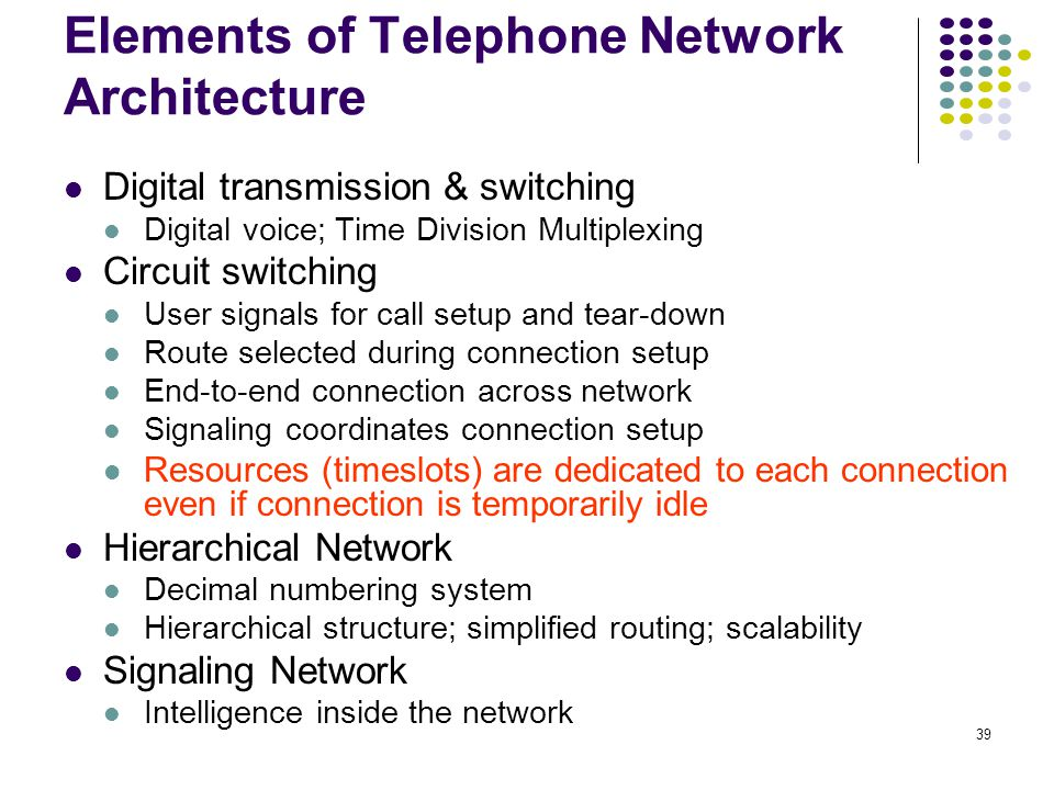 39 Elements of Telephone Network Architecture Digital transmission & switching Digital voice; Time Division Multiplexing Circuit switching User signals for call setup and tear-down Route selected during connection setup End-to-end connection across network Signaling coordinates connection setup Resources (timeslots) are dedicated to each connection even if connection is temporarily idle Hierarchical Network Decimal numbering system Hierarchical structure; simplified routing; scalability Signaling Network Intelligence inside the network