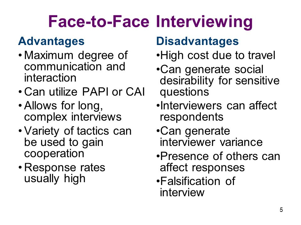 5 Face-to-Face Interviewing Advantages Maximum degree of communication and interaction Can utilize PAPI or CAI Allows for long, complex interviews Variety of tactics can be used to gain cooperation Response rates usually high Disadvantages High cost due to travel Can generate social desirability for sensitive questions Interviewers can affect respondents Can generate interviewer variance Presence of others can affect responses Falsification of interview