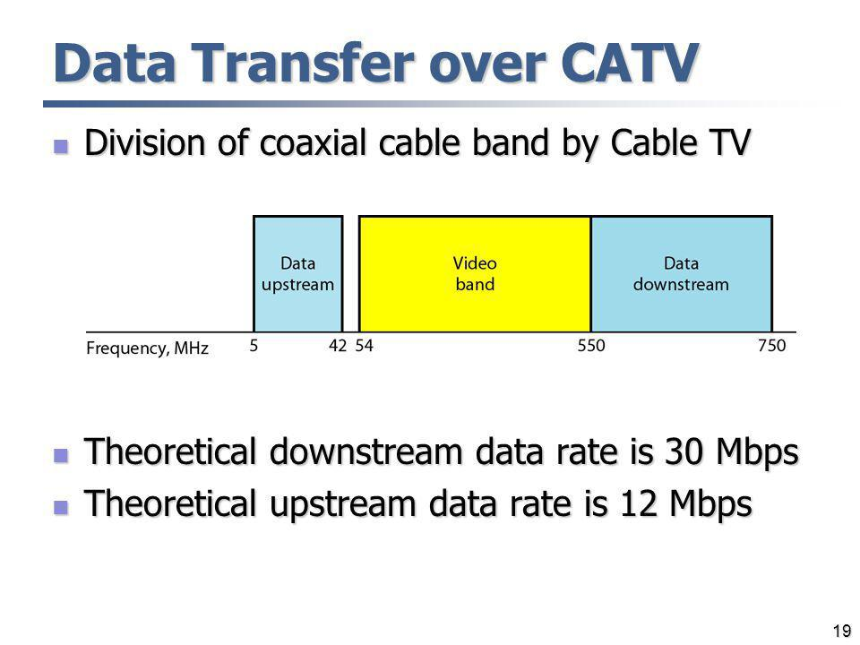 19 Data Transfer over CATV Division of coaxial cable band by Cable TV Division of coaxial cable band by Cable TV Theoretical downstream data rate is 3