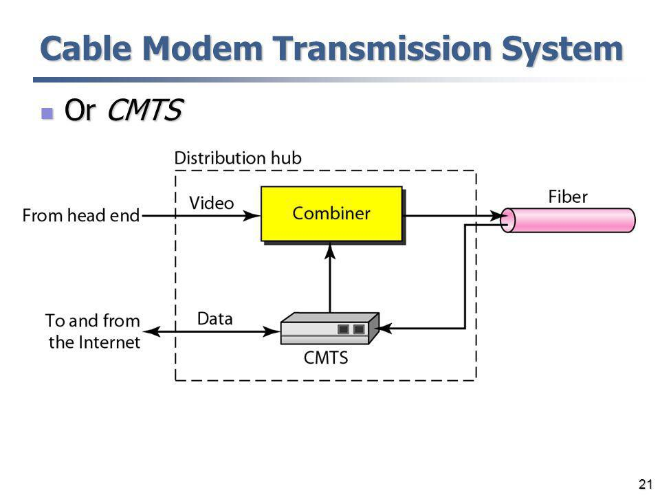21 Cable Modem Transmission System Or CMTS Or CMTS