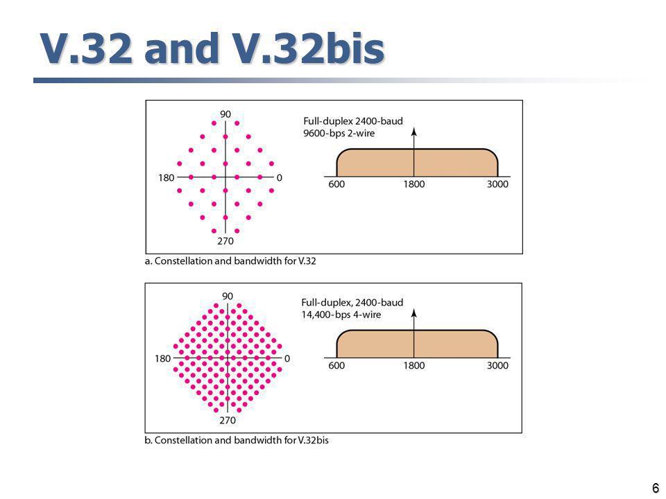 6 V.32 and V.32bis