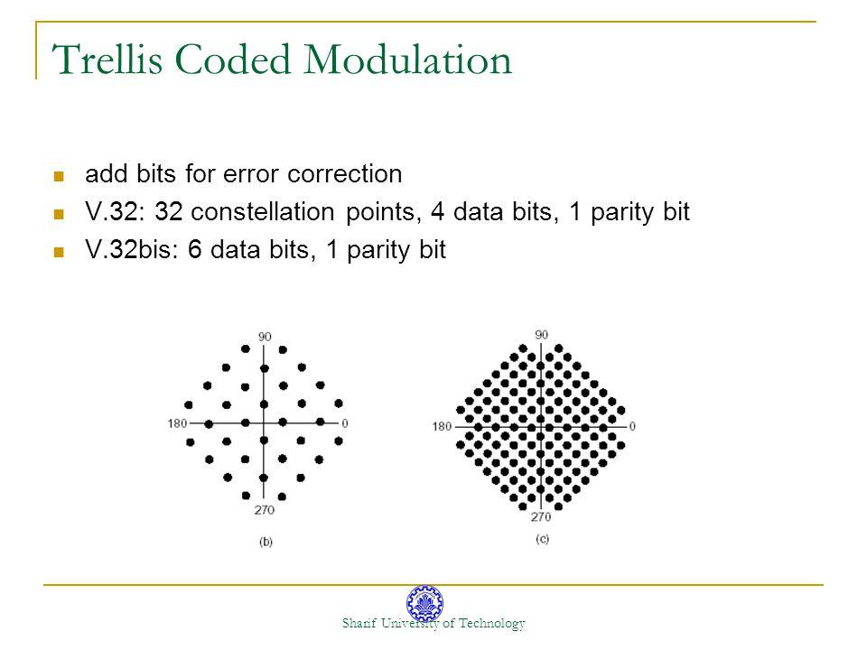 Sharif University of Technology Trellis Coded Modulation add bits for error correction V.32: 32 constellation points, 4 data bits, 1 parity bit V.32bis: 6 data bits, 1 parity bit