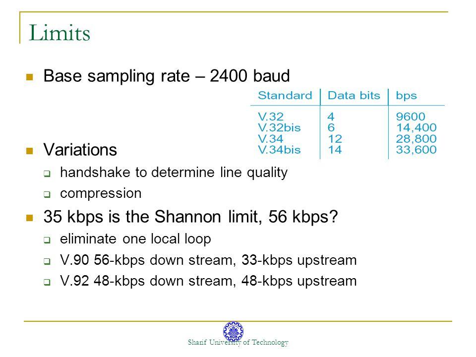 Sharif University of Technology Limits Base sampling rate – 2400 baud Variations handshake to determine line quality compression 35 kbps is the Shannon limit, 56 kbps.