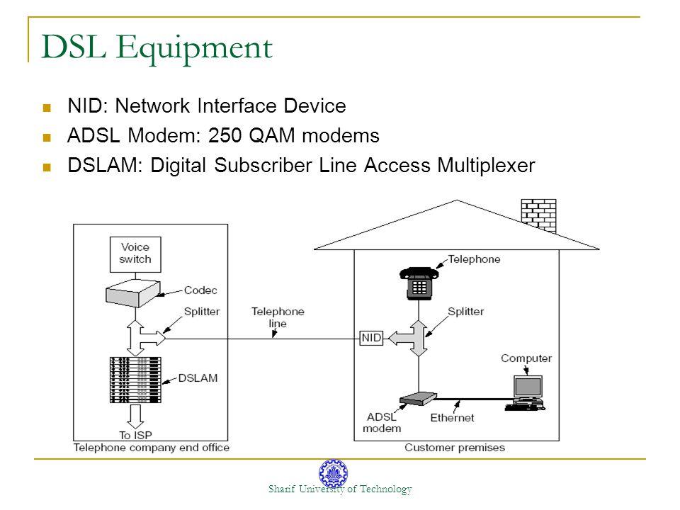 Sharif University of Technology DSL Equipment NID: Network Interface Device ADSL Modem: 250 QAM modems DSLAM: Digital Subscriber Line Access Multiplexer