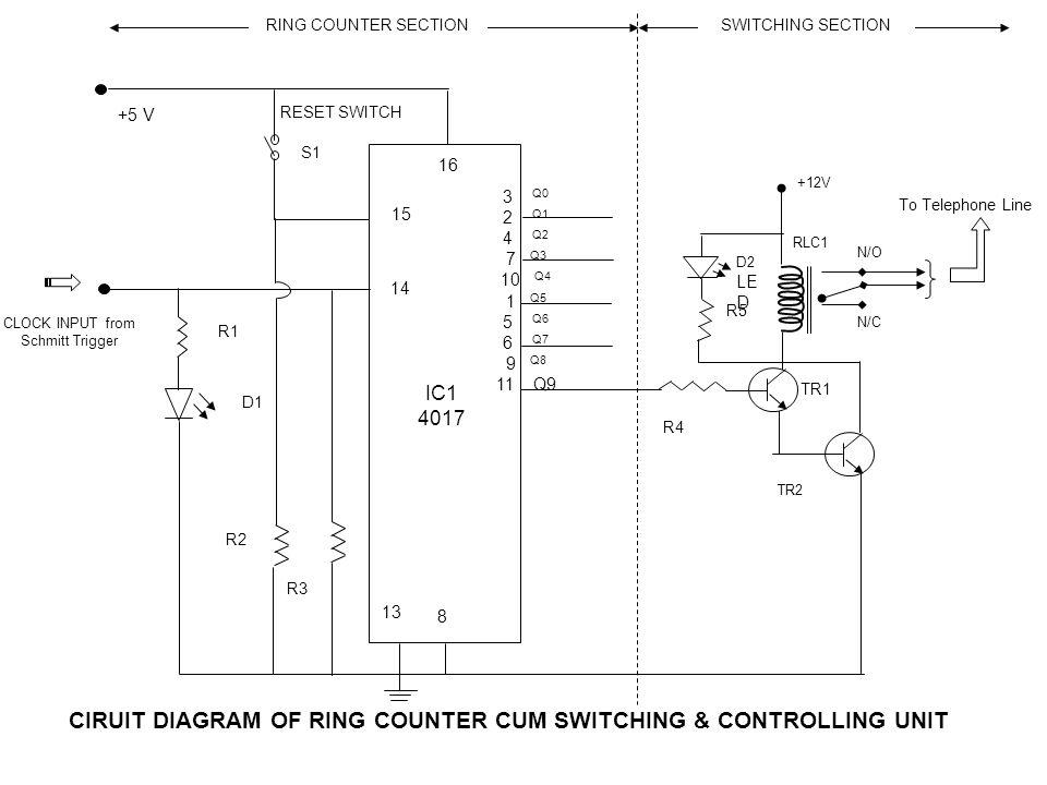 CIRUIT DIAGRAM OF RING COUNTER CUM SWITCHING & CONTROLLING UNIT 3 Q0 2 Q1 4 Q2 7 Q3 10 Q4 1 Q5 5 Q6 6 Q7 9 Q8 11 Q9 R2 R3 R1 16 IC1 4017 15 13 14 S1 +