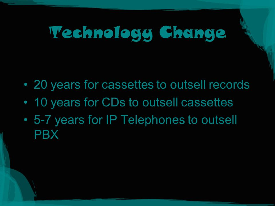 Technology Change 20 years for cassettes to outsell records 10 years for CDs to outsell cassettes 5-7 years for IP Telephones to outsell PBX
