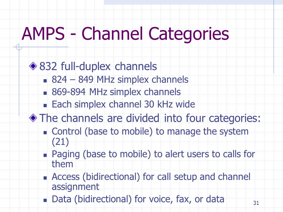 31 AMPS - Channel Categories 832 full-duplex channels 824 – 849 MHz simplex channels 869-894 MHz simplex channels Each simplex channel 30 kHz wide The