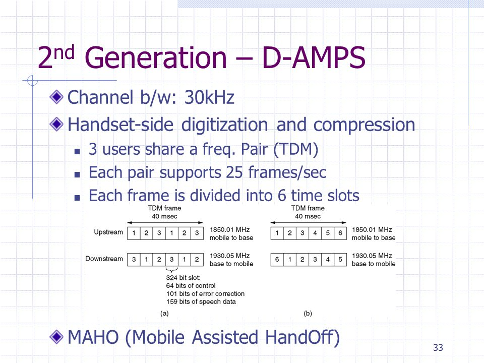 33 2 nd Generation – D-AMPS Channel b/w: 30kHz Handset-side digitization and compression 3 users share a freq. Pair (TDM) Each pair supports 25 frames