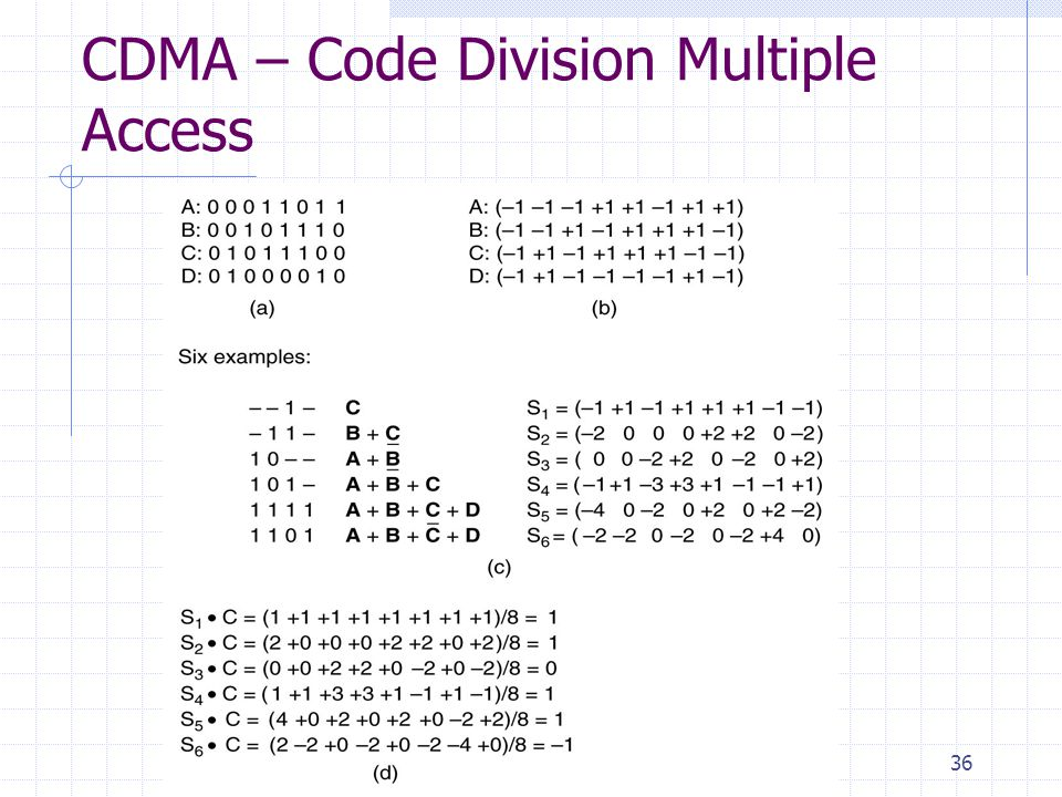 36 CDMA – Code Division Multiple Access