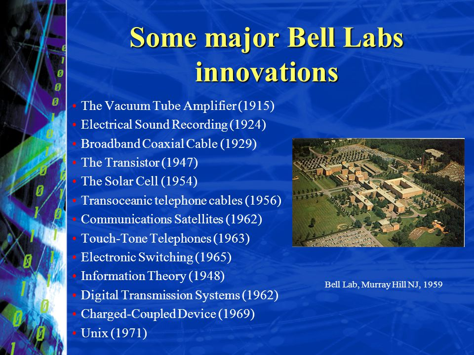 Some major Bell Labs innovations The Vacuum Tube Amplifier (1915) Electrical Sound Recording (1924) Broadband Coaxial Cable (1929) The Transistor (194