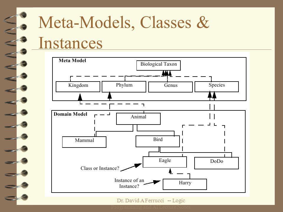 Dr. David A Ferrucci -- Logic Programming and AI Lecture Notes Meta-Models, Classes & Instances