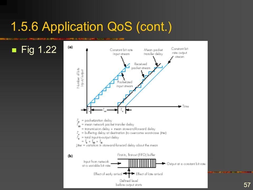 57 1.5.6 Application QoS (cont.) Fig 1.22