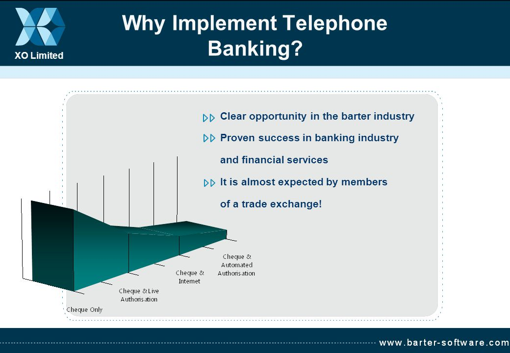 XO Limited Why Implement Telephone Banking? Clear opportunity in the barter industry Proven success in banking industry and financial services It is a
