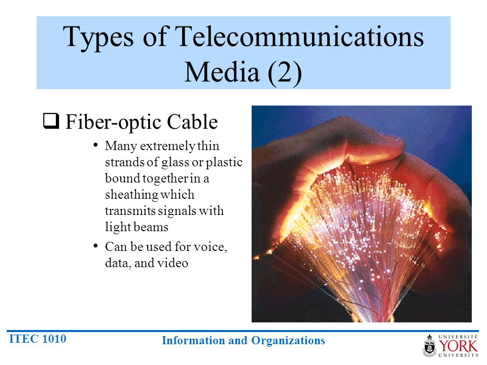 ITEC 1010 Information and Organizations Types of Telecommunications Media (2) Fiber-optic Cable Many extremely thin strands of glass or plastic bound