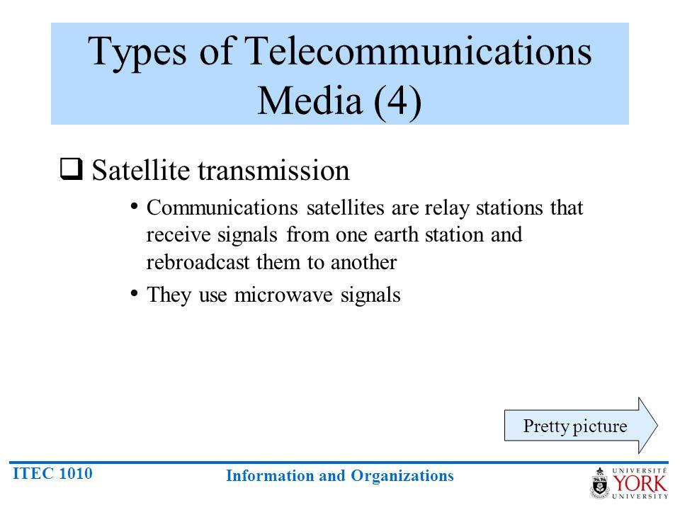 ITEC 1010 Information and Organizations Types of Telecommunications Media (4) Satellite transmission Communications satellites are relay stations that