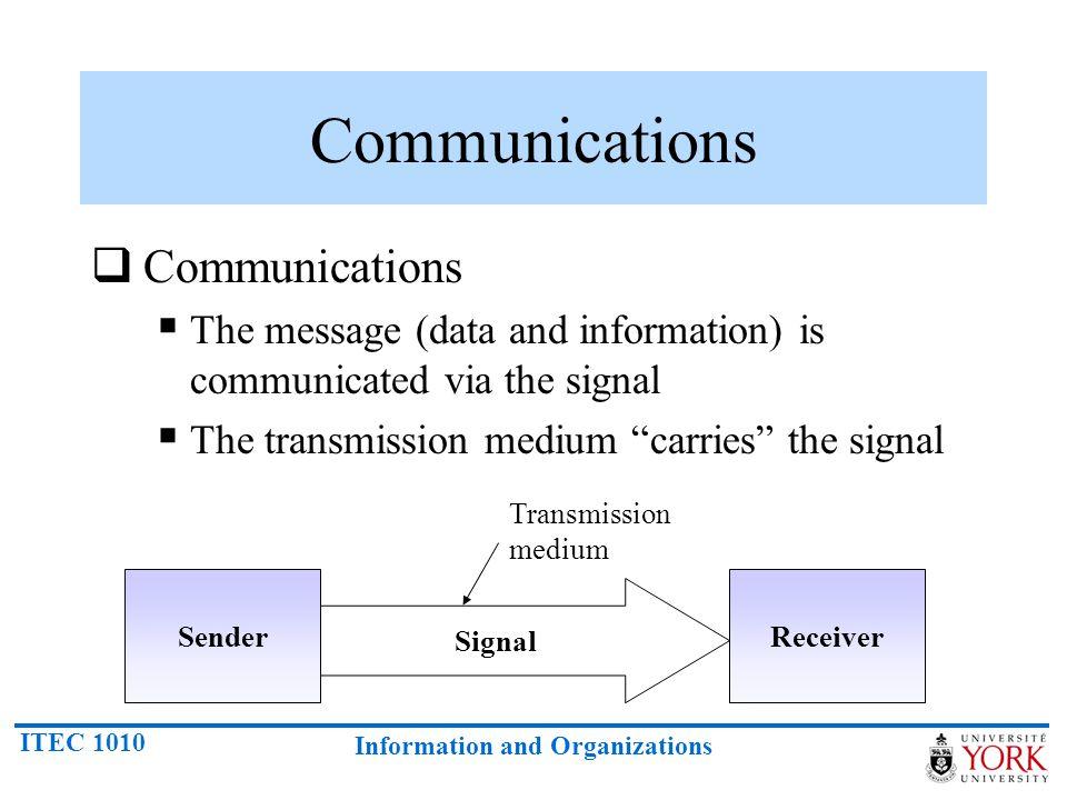 ITEC 1010 Information and Organizations Communications The message (data and information) is communicated via the signal The transmission medium carri