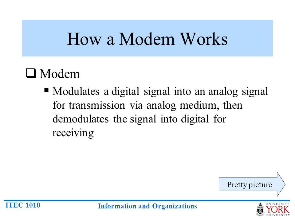 ITEC 1010 Information and Organizations How a Modem Works Modem Modulates a digital signal into an analog signal for transmission via analog medium, t